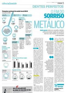 Matéria no Jornal O Povo sobre o fim do sorriso metálico